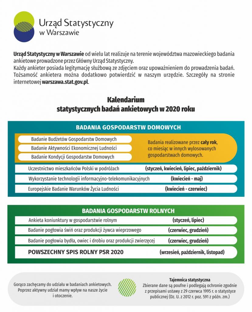 kalendarium badan ankietowych 2020 1